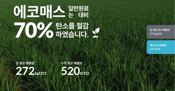 에코매스가 홈페이지에 공개한 탄소배출량 데이터. 사진=홈페이지 캡쳐